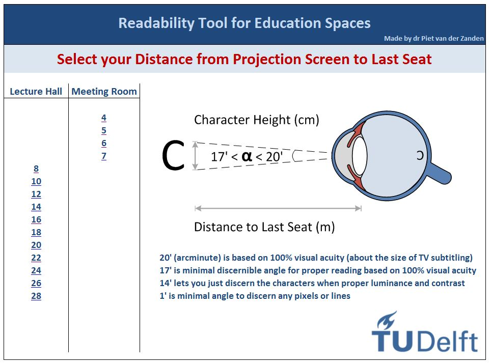 ReadabilityTool4EducationSpaces
